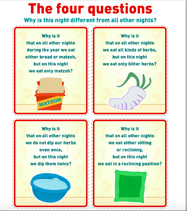 It's just a photo of Irresistible 4 Questions Passover Printable