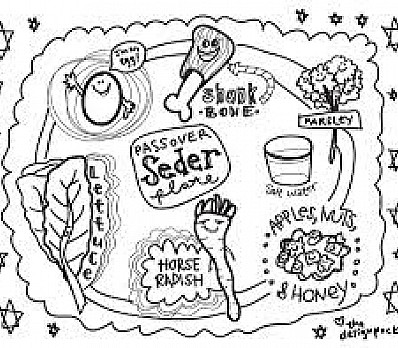 The Order of Seder