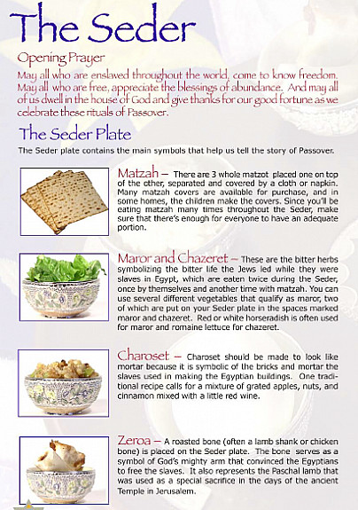 Seder Plate Page 1