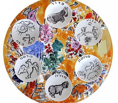 The Symbols of the Passover (Pesach) Seder Plate