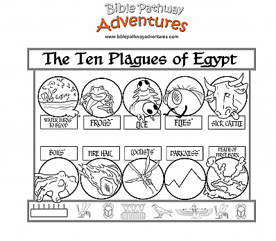 10 Plagues Coloring Page Make Your Own Passover Haggadah