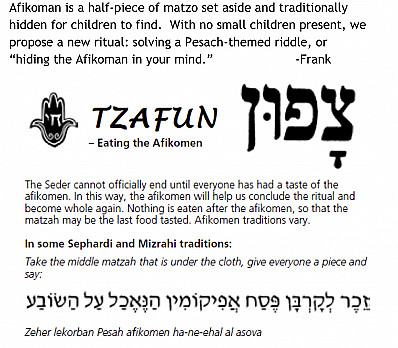 Tzafun - Eating the Afikoman