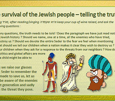 Survival of the Jewish People