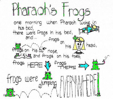 Pharaohs Frogs