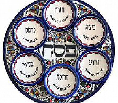 Explaining the Seder Plate
