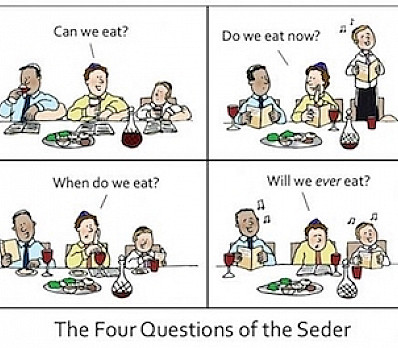 Four Questions of Seder