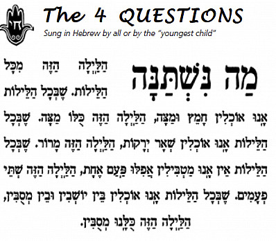 The 4 Questions