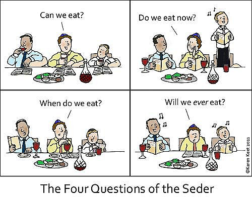 The four questions of Passover
