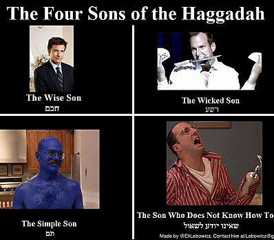 The Four Sons